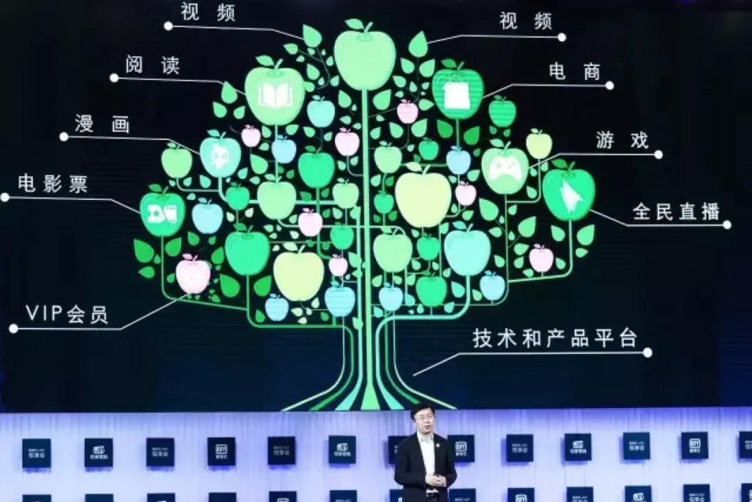 揭秘 | 龚宇在爱奇艺仅持股1.8%!多次力挽狂澜,这8年他做对了什么?