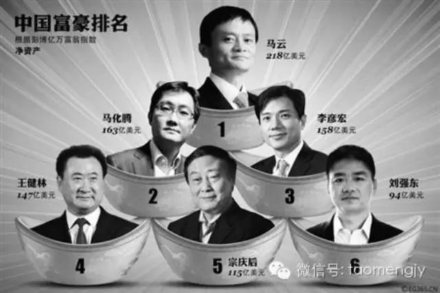 """王健林、马化腾、李彦宏 """"三英""""战首富马云"""