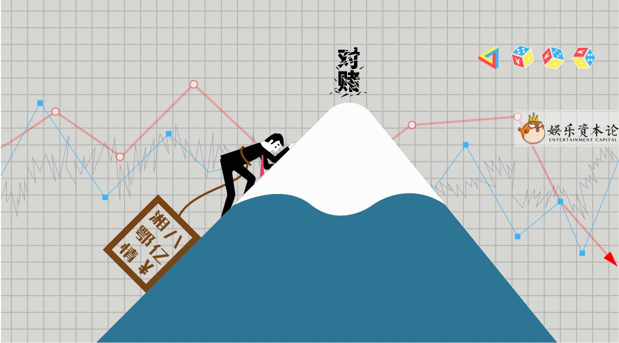 对赌失败、70%股份遭冻结、或背9亿债务,中视精彩梦碎湘鄂情