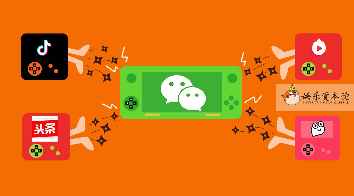 今日头条入局小游戏:开放平台、精准推荐、围攻微信