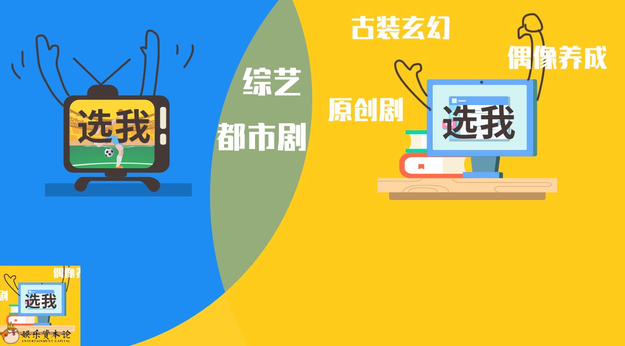 10亿的跑男、6亿的新说唱,电视台PK视频平台的招商战事