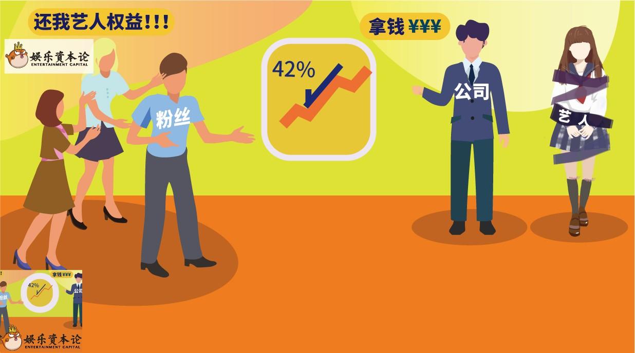 """票数暴跌42%,snh48迎末路,粉丝不狂""""花""""?"""