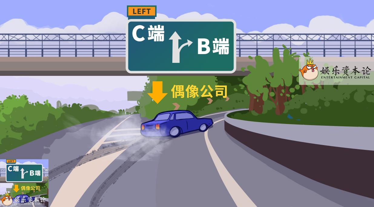 2019偶像帝国:打江山易,守江山难