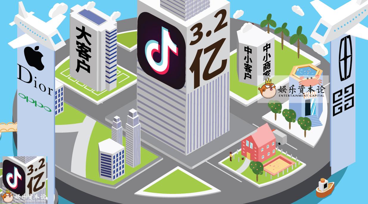 3.2亿日活后,抖音营销的下一个增量在哪?