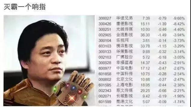 """没有""""崔永元""""的这一年,文娱行业发生了什么?"""